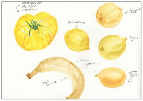 yellow studies - pure colors